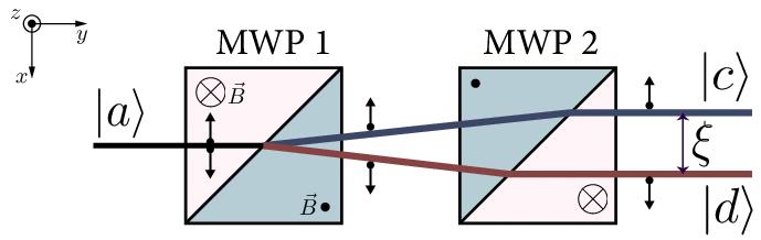 Operator analysis of contextuality-witness measurements for multimode-entangled single-neutron interferometry